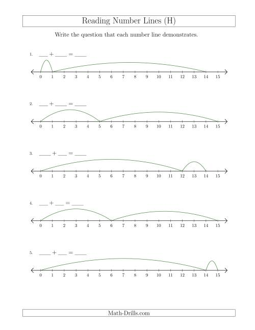 The Determining Addition Questions from Number Lines up to 15 (H) Math Worksheet