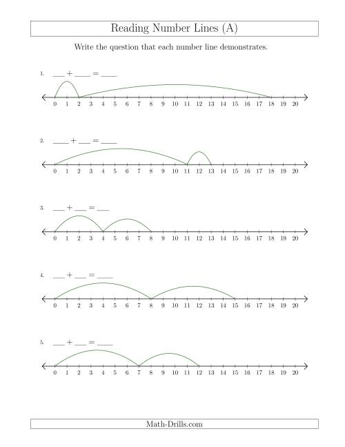 The Determining Addition Questions from Number Lines up to 20 (A) Math Worksheet