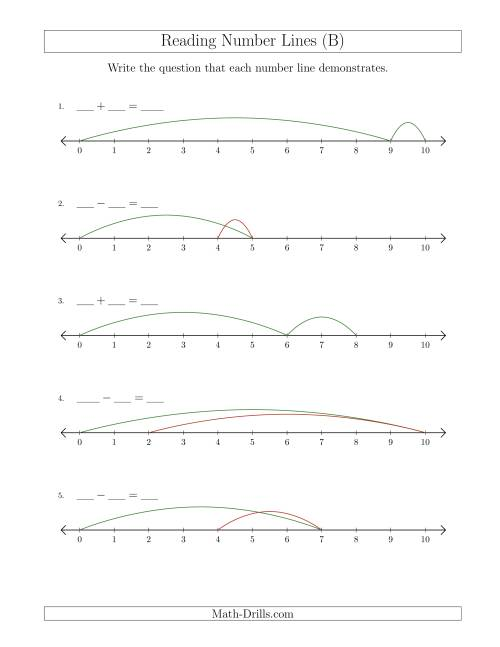 The Determining Addition and Subtraction Questions from Number Lines up to 10 (B) Math Worksheet