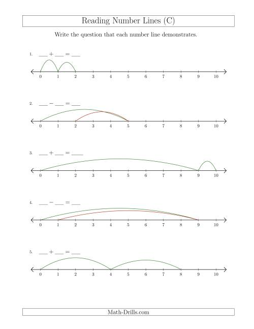 The Determining Addition and Subtraction Questions from Number Lines up to 10 (C) Math Worksheet