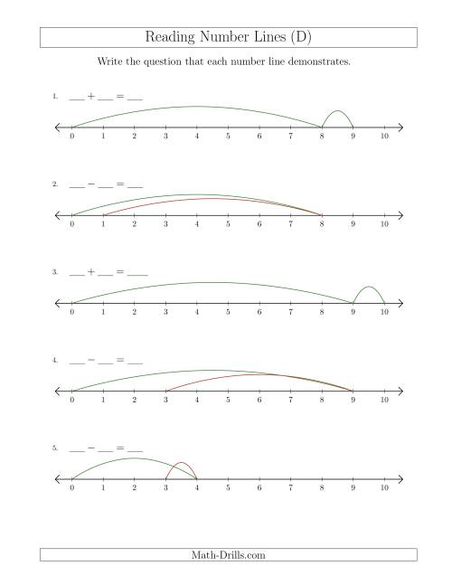 The Determining Addition and Subtraction Questions from Number Lines up to 10 (D) Math Worksheet