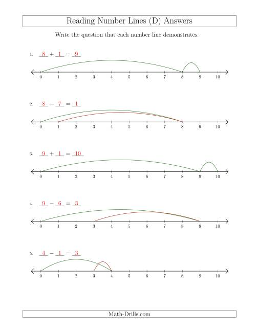 The Determining Addition and Subtraction Questions from Number Lines up to 10 (D) Math Worksheet Page 2