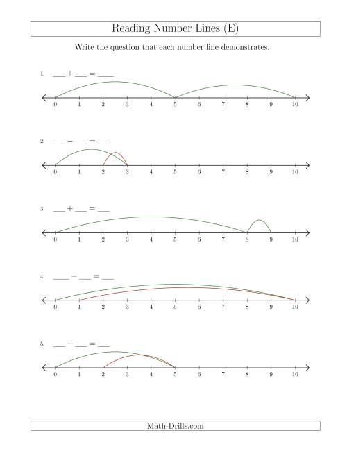 The Determining Addition and Subtraction Questions from Number Lines up to 10 (E) Math Worksheet