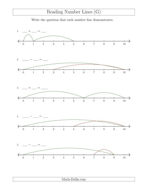 The Determining Addition and Subtraction Questions from Number Lines up to 10 (G) Math Worksheet