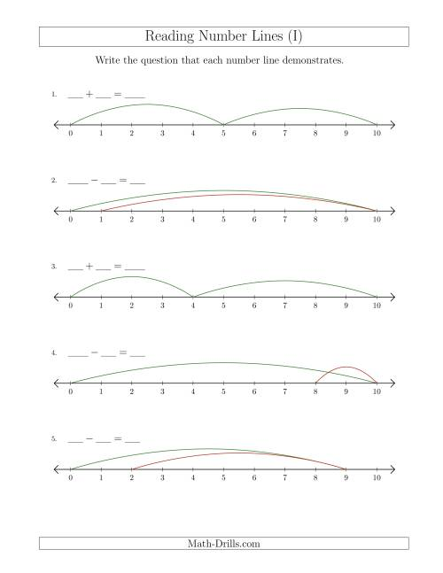 The Determining Addition and Subtraction Questions from Number Lines up to 10 (I) Math Worksheet