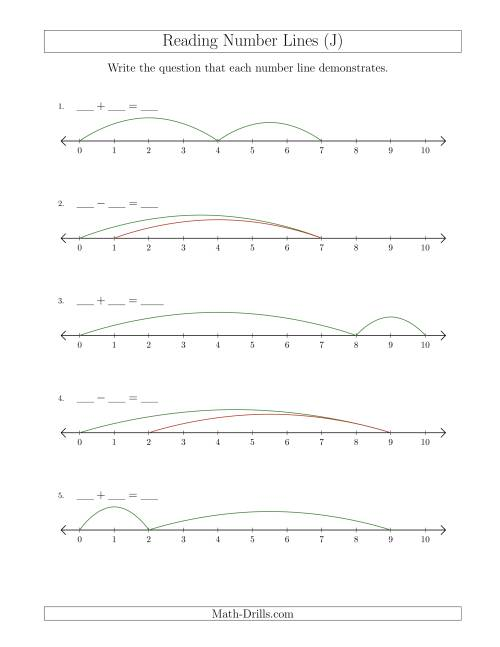 The Determining Addition and Subtraction Questions from Number Lines up to 10 (J) Math Worksheet