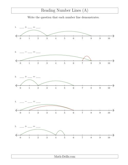 The Determining Addition and Subtraction Questions from Number Lines up to 10 (All) Math Worksheet