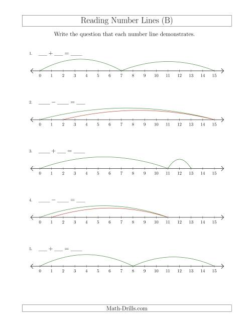 The Determining Addition and Subtraction Questions from Number Lines up to 15 (B) Math Worksheet