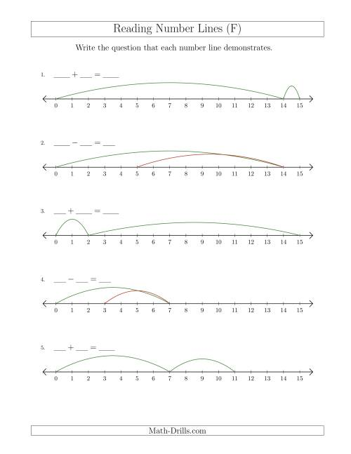 The Determining Addition and Subtraction Questions from Number Lines up to 15 (F) Math Worksheet