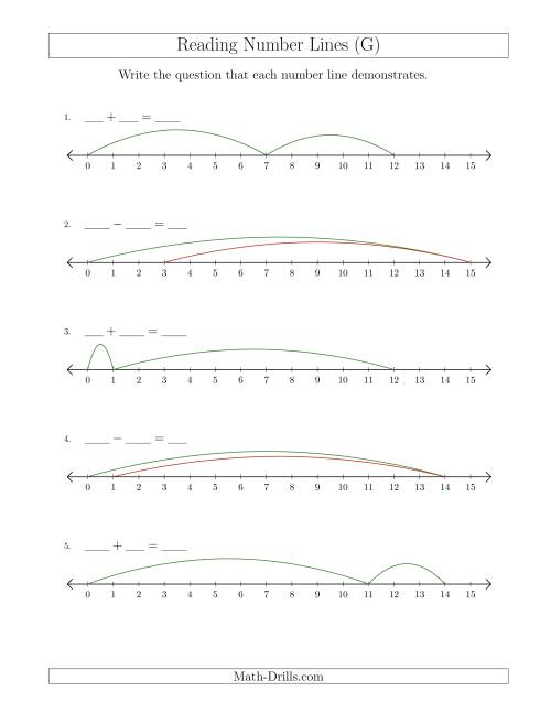 The Determining Addition and Subtraction Questions from Number Lines up to 15 (G) Math Worksheet