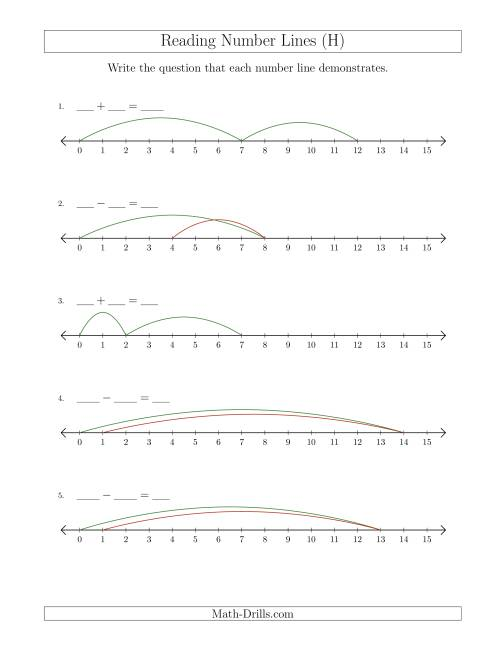 The Determining Addition and Subtraction Questions from Number Lines up to 15 (H) Math Worksheet