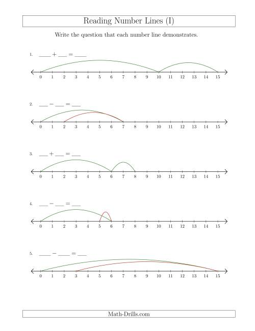 The Determining Addition and Subtraction Questions from Number Lines up to 15 (I) Math Worksheet