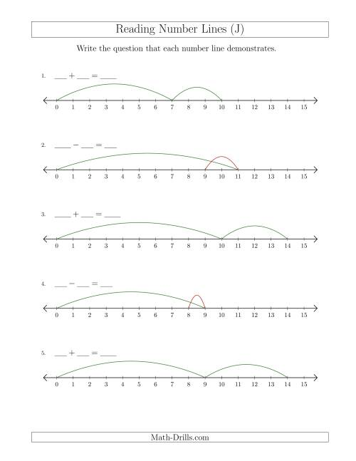 The Determining Addition and Subtraction Questions from Number Lines up to 15 (J) Math Worksheet