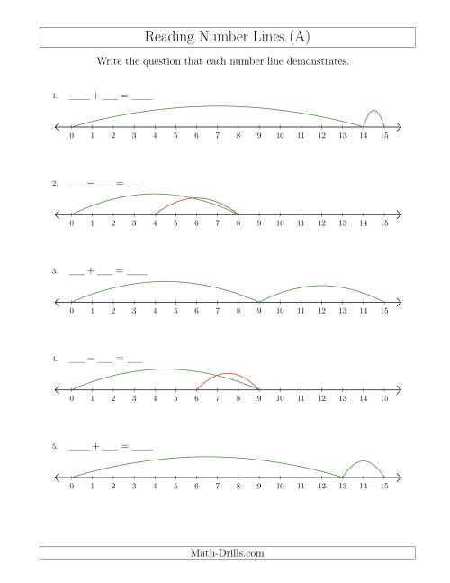 The Determining Addition and Subtraction Questions from Number Lines up to 15 (All) Math Worksheet