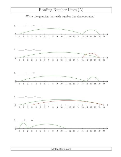 math worksheet : determining addition and subtraction questions from number lines  : Number Line Addition And Subtraction Worksheets