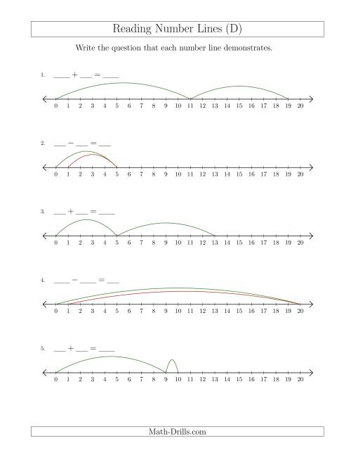 The Determining Addition and Subtraction Questions from Number Lines up to 20 (D) Math Worksheet