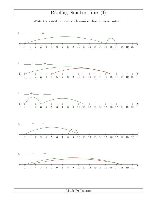 The Determining Addition and Subtraction Questions from Number Lines up to 20 (I) Math Worksheet
