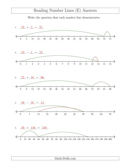 The Determining Addition and Subtraction Questions from Number Lines Where Anything Goes (E) Math Worksheet Page 2