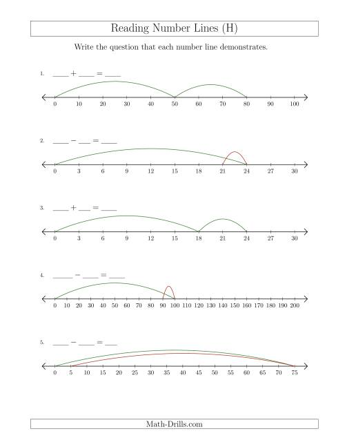 The Determining Addition and Subtraction Questions from Number Lines Where Anything Goes (H) Math Worksheet