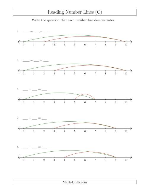 The Determining Subtraction Questions from Number Lines up to 10 (C) Math Worksheet