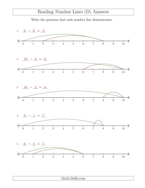 The Determining Subtraction Questions from Number Lines up to 10 (D) Math Worksheet Page 2