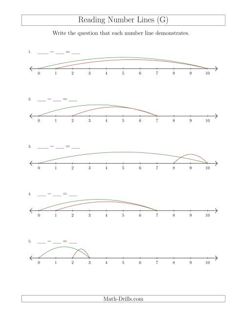 The Determining Subtraction Questions from Number Lines up to 10 (G) Math Worksheet