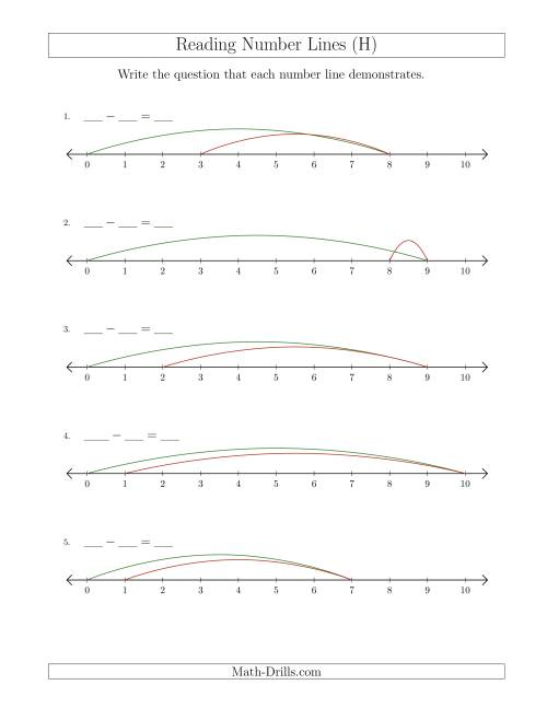The Determining Subtraction Questions from Number Lines up to 10 (H) Math Worksheet