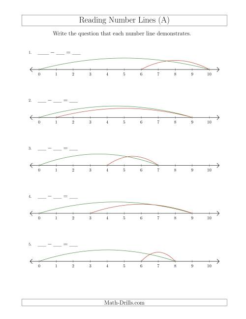 The Determining Subtraction Questions from Number Lines up to 10 (All) Math Worksheet