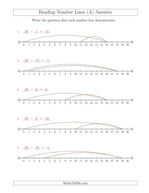 The Determining Subtraction Questions from Number Lines up to 20 (A) Math Worksheet Page 2