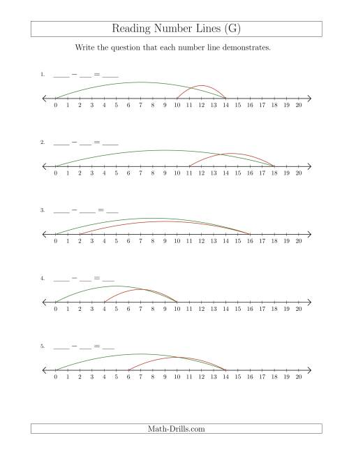 The Determining Subtraction Questions from Number Lines up to 20 (G) Math Worksheet
