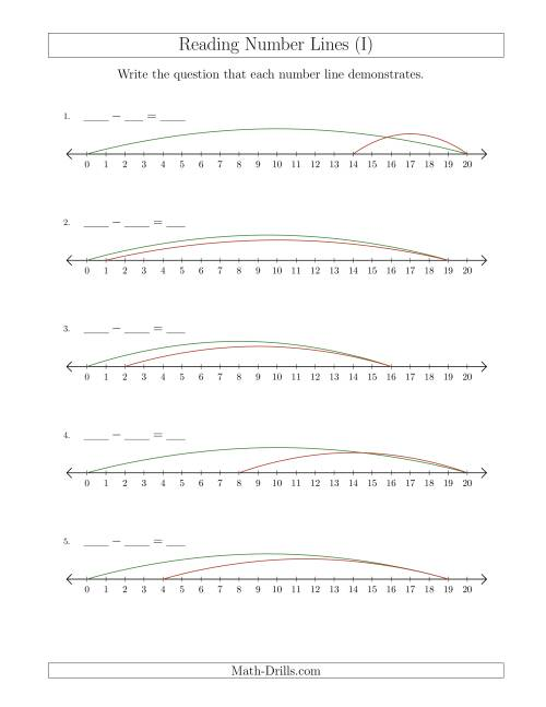 The Determining Subtraction Questions from Number Lines up to 20 (I) Math Worksheet