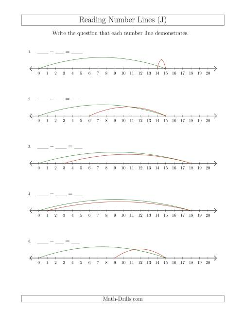 The Determining Subtraction Questions from Number Lines up to 20 (J) Math Worksheet