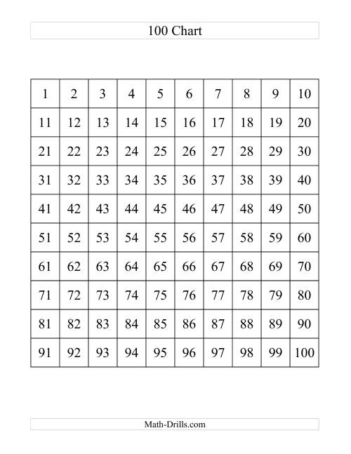 The One Hundred Chart (A) Number Sense Worksheet. Full-size Image