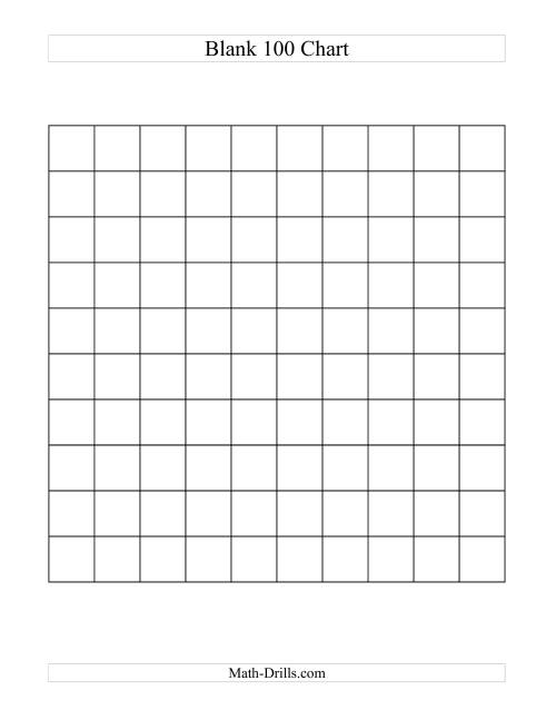The Blank One Hundred Chart (C) Math Worksheet
