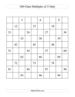One Hundred Chart With Multiples of 3 (A)