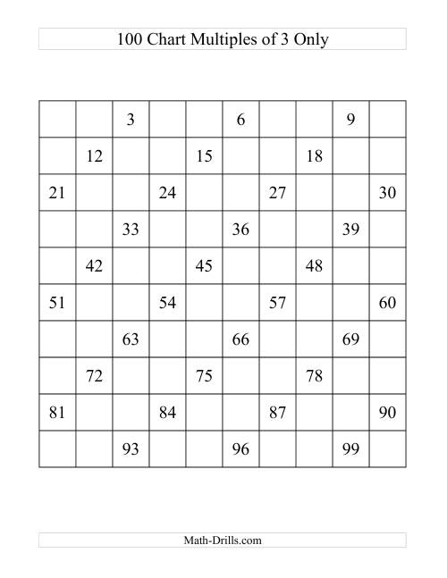 The One Hundred Chart With Multiples of 3 (A) Number Sense Worksheet