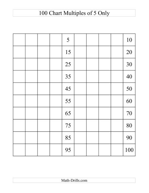The One Hundred Chart With Multiples of 5 (C)