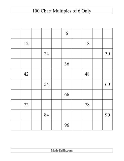 The One Hundred Chart With Multiples of 6 (D) Math Worksheet