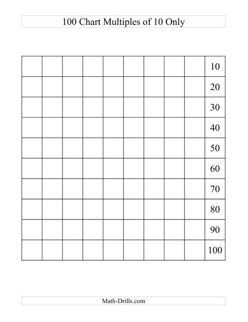 The One Hundred Chart With Multiples of 10 (H)