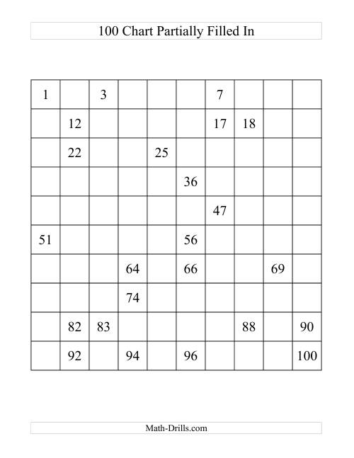 The One Hundred Chart Partially Filled (A) Number Sense Worksheet