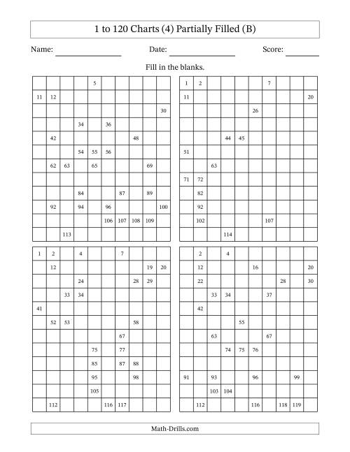The Partially Completed 120 Charts (4) (B) Math Worksheet