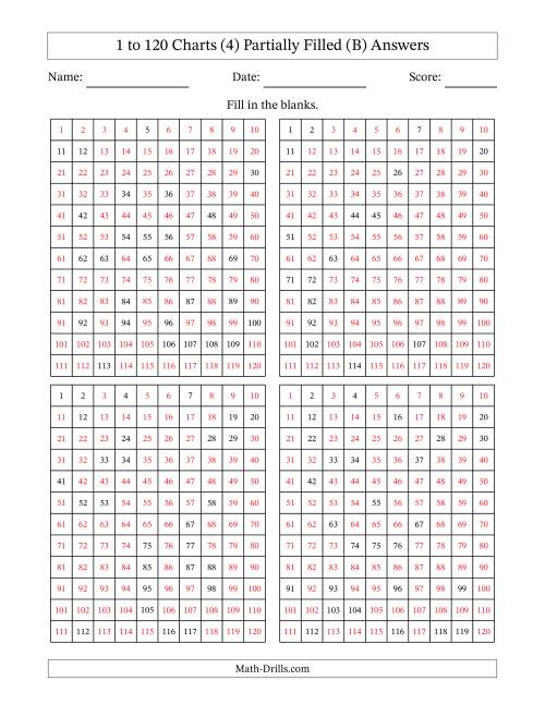The Partially Completed 120 Charts (4) (B) Math Worksheet Page 2