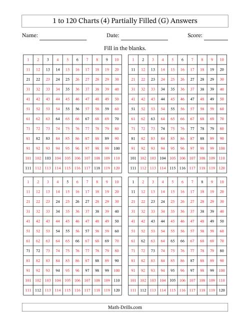 The Partially Completed 120 Charts (4) (G) Math Worksheet Page 2