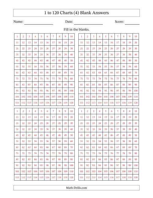 The Blank 120 Charts (4) Math Worksheet Page 2