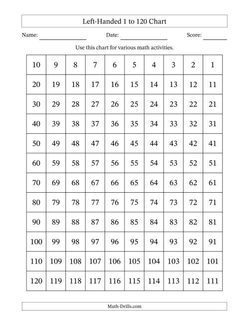 The Completed Left-Handed 120 Chart Math Worksheet