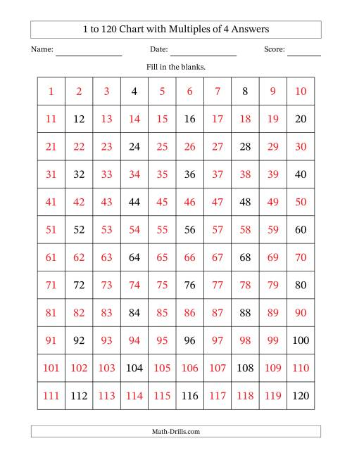 The 120 Chart with Multiples of 4 Math Worksheet Page 2