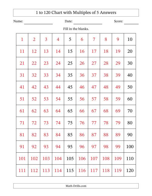 The 120 Chart with Multiples of 5 Math Worksheet Page 2