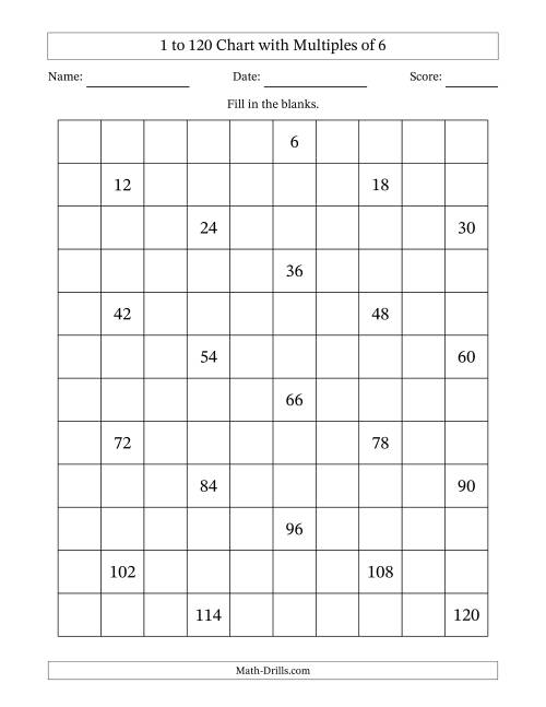 The 120 Chart with Multiples of 6 Math Worksheet