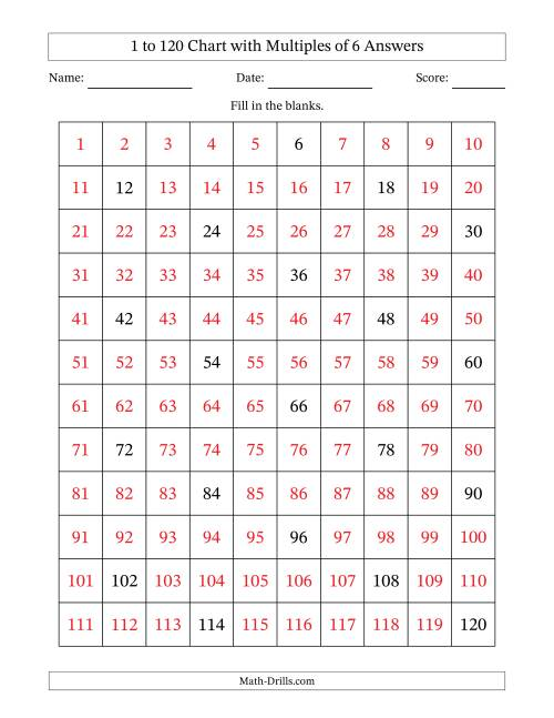 The 120 Chart with Multiples of 6 Math Worksheet Page 2