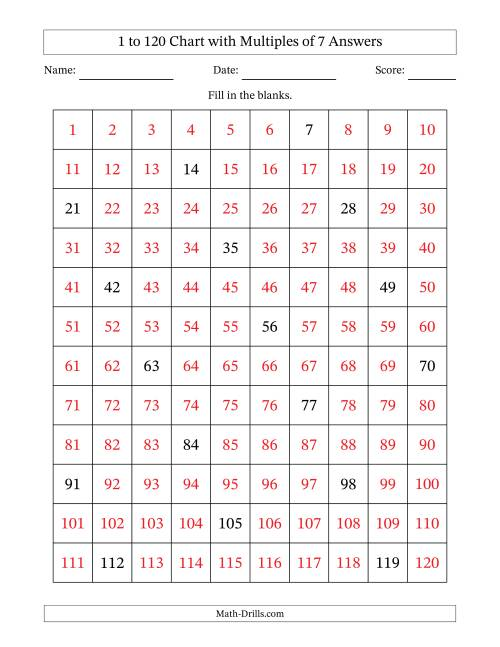 The 120 Chart with Multiples of 7 Math Worksheet Page 2
